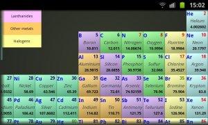 Skjermbilde for Periodic Droid