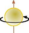 Elektron som spinner