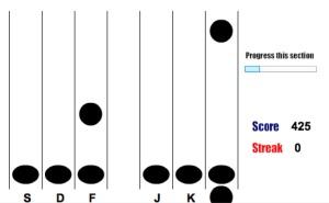 Illustrasjon av passordspill a la Guitar Hero