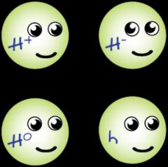 De fire Higgseterer. (Klikk bildet for å komme til en annen veldig lesbar blogg - quantumdiaries.org - der jeg har nappet dette bildet fra.)