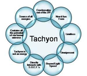 Diskusjoner om tachyoner har en lei tendens til å skli over i det alternative. Dette bildet er fullt av det rene, skjære bullshit, men litt artig er det jo...