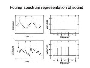 Fourier-analyse, eller Fourier-transform blant venner. Øverst: En enkel, pen lydbølge som den til venstre vil gi en like enkel og skarp topp i Fourier-spekteret til høyre. Nederst: En litt mer komplisert - og realistisk - lyd vil gi flere topper. Merk hvor mye lettere det er å se fra bildet til høyre at lyden her er satt sammen av fem toner med ulik styrke.