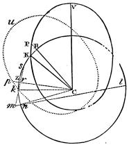 Illustrasjon fra Newton's Principia