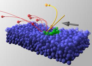 Datasimulering av sandkorn som kræsjer ned i en suspensjon av andre korn. M. V. Carneiro et al., Phys. Rev. Lett. (2013)