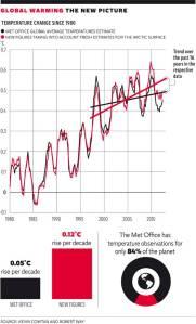 Forfatternes egen infografikk om hva studien deres viser.