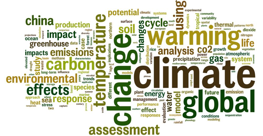Ordsky som viser titlene til over 2000 klimaforskningsartikler fra det siste året. (Klikk for full størrelse.)