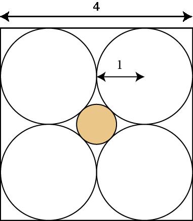 En sirkel innskrevet mellom fire større sirkler, inne i et kvadrat.